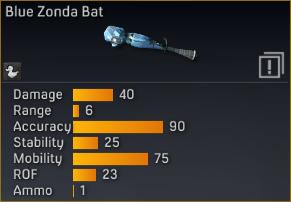 File:Blue Zonda Bat statistics.png