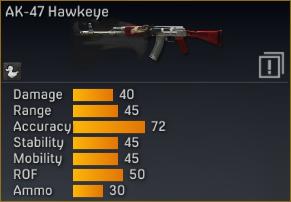 File:AK-47 Hawkeye statistics.png