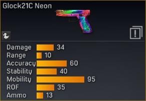 File:Glock21C Neon statistics.png
