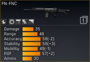 File:FN-FNC statistics (modified).png