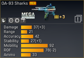 File:OA-93 Sharks statistics (modified).png