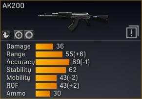 File:AK200 statistics (modified).png