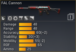 File:FAL Cannon statistics (modified).png