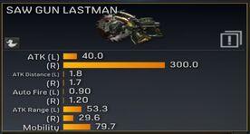 SAW GUN LASTMAN stats