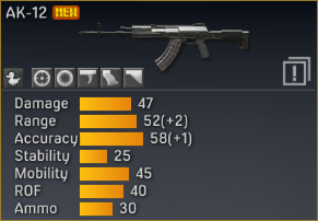 File:AK-12 statistics (modified).png