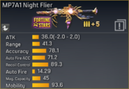 MP7A1 Night Flier statistics