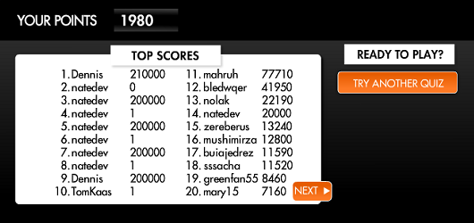 File:Avatar State Brain Blitz leaderboard.png