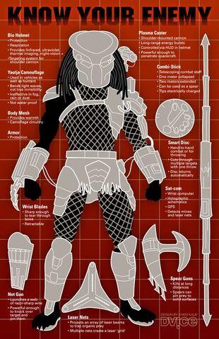 File:Predator weapons large.jpg