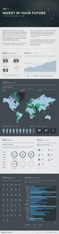 File:Weyland Investments.jpg