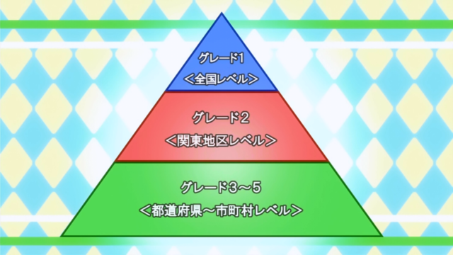 File:Tournament Ranking Pyramid.png