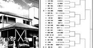 Chapter 58