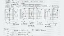 S1E9 Eiichiro notes on Miyagawa