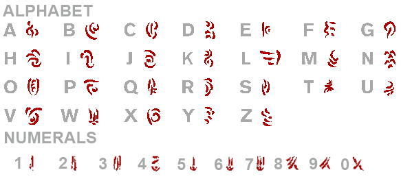 Martian Language Encyclopedia Barsoomia Wiki Fandom Powered By Wikia