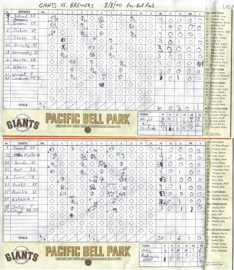 Pac bell scorecard