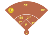 Baseball lf