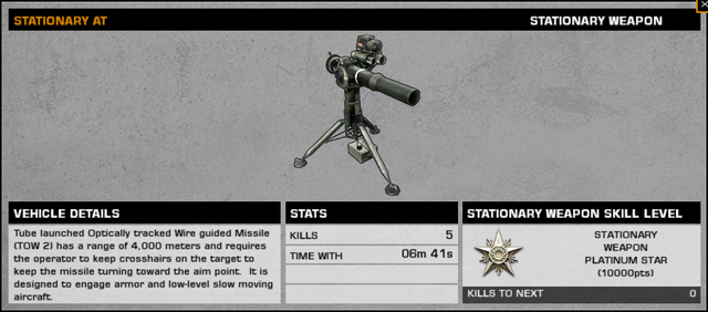 File:BFBC2 TOW Stats.png