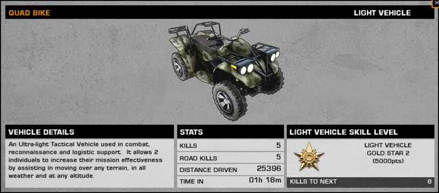 File:BFBC2 Quad Bike Stats.png