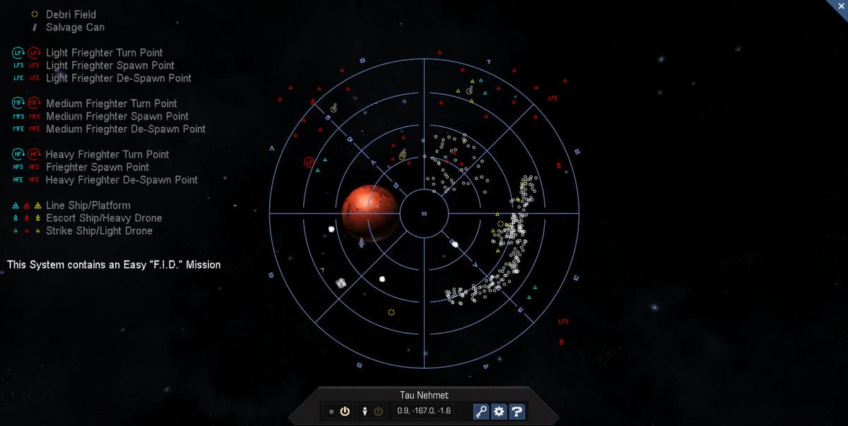 Tau Nehmet 3D System Map