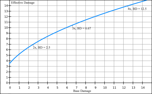 File:Graph cleaned2.png