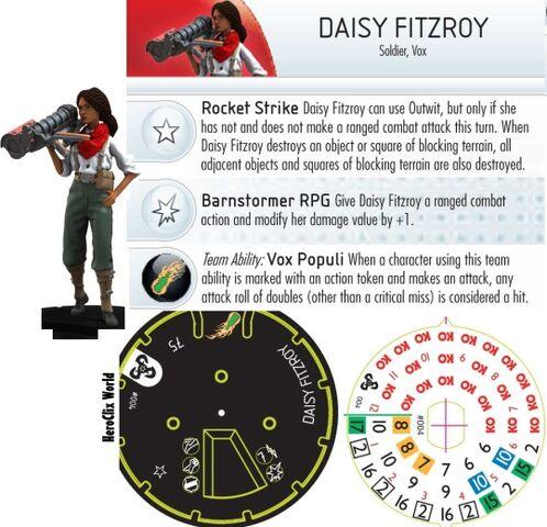 File:DaisyFitzroy.jpg