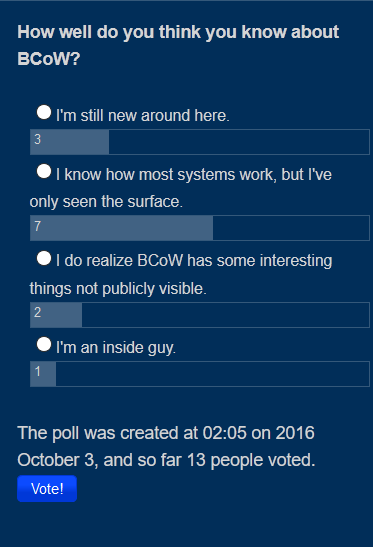 Oct 2016 Poll Results