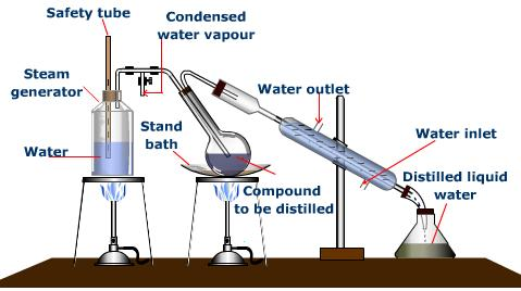 deionized water wiki