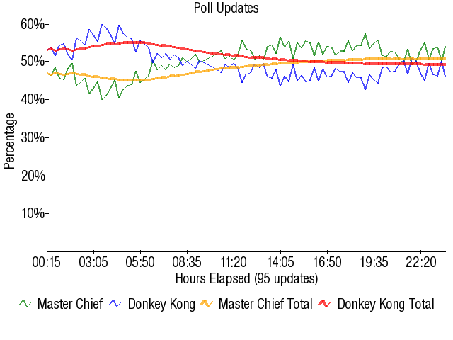 Graph2106