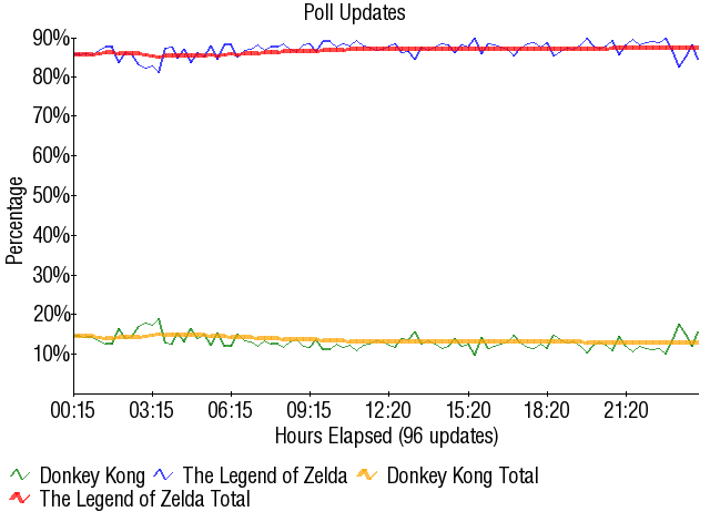 Graph1635