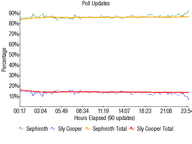 Graph1741