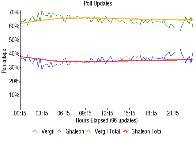 Graph1994