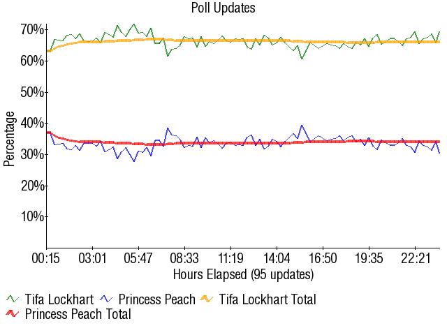 Graph2548