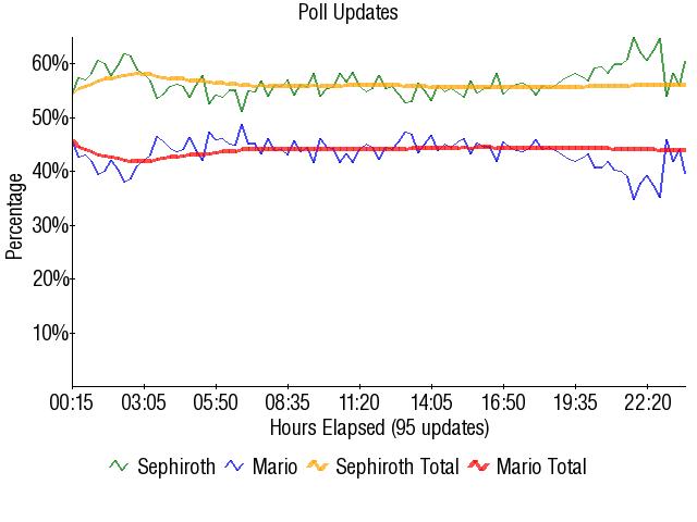 Graph2130