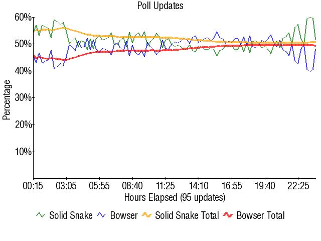 Graph2123