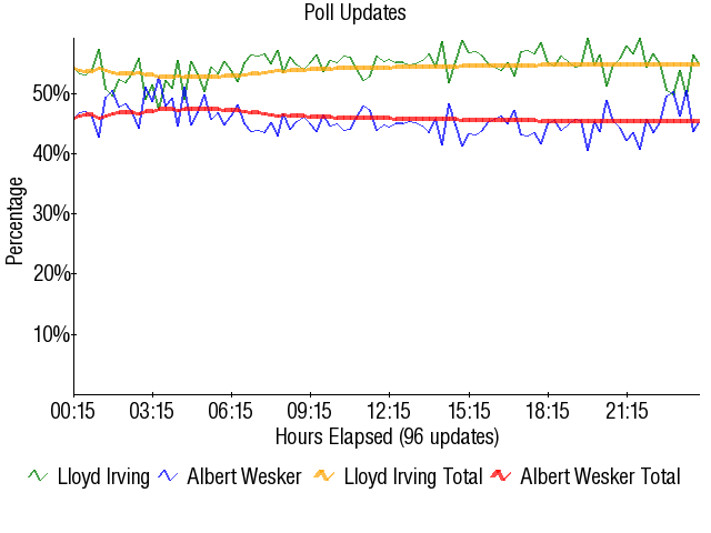 Graph2069