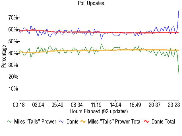 Graph1763