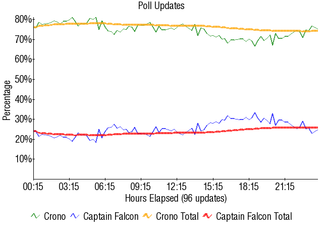 Graph2527