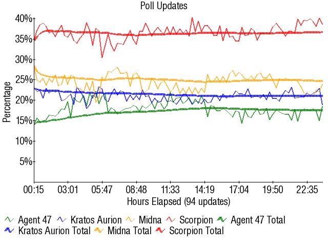 Graph2866