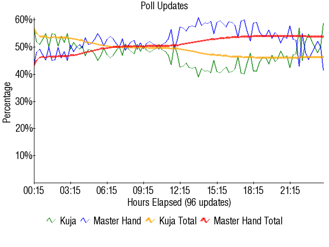 Graph2004