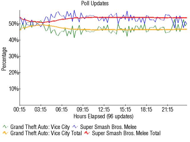 Graph1648