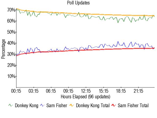 Graph2083
