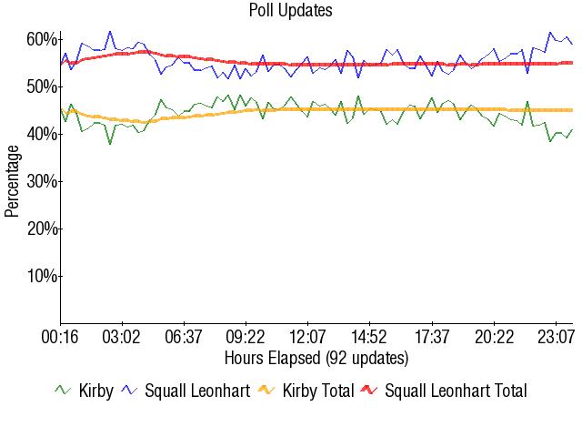 Graph1759