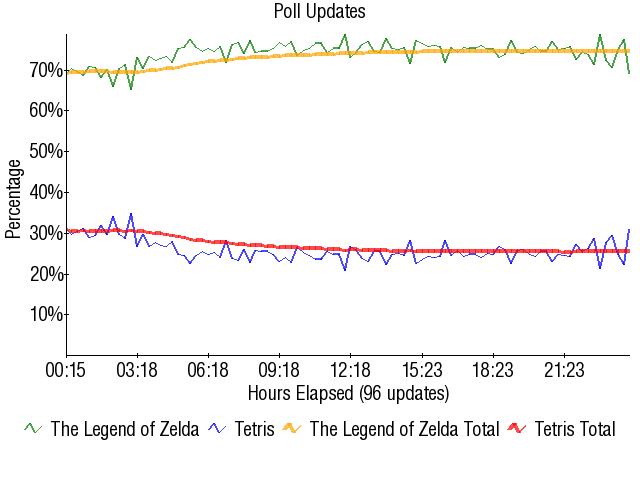 Graph1650