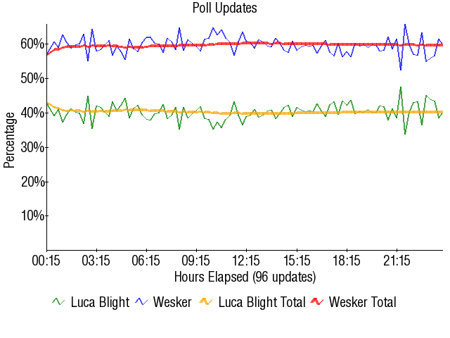 Graph1998