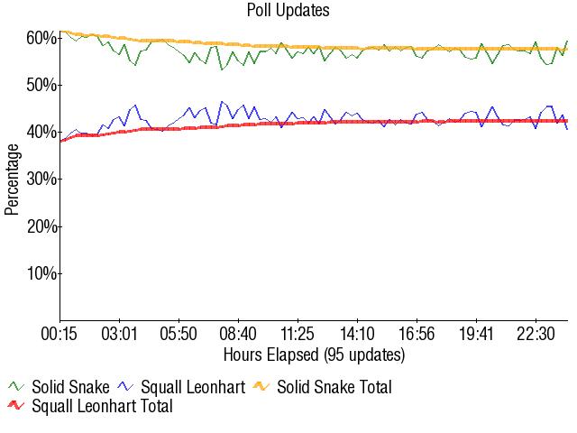Graph2539