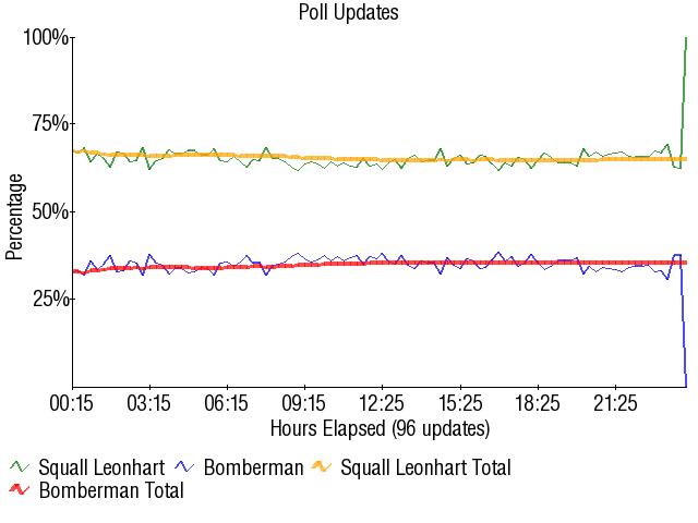 Graph1737