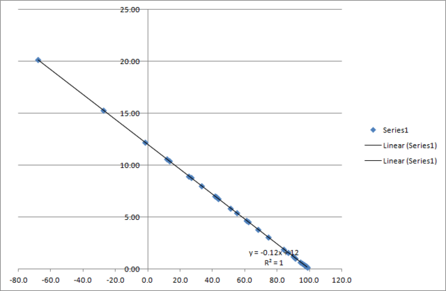 File:SpreadAccuracyGraph.png