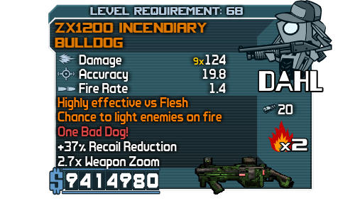 File:ZX1200 Incendiary Bulldog.png