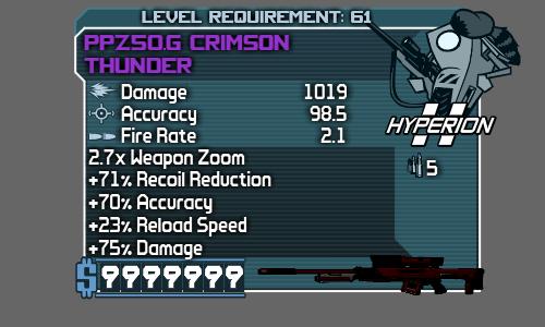 File:Fry PPZ50.G Crimson Thunder.png