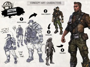 File:BL2-Character-Concept-Art axton.jpg