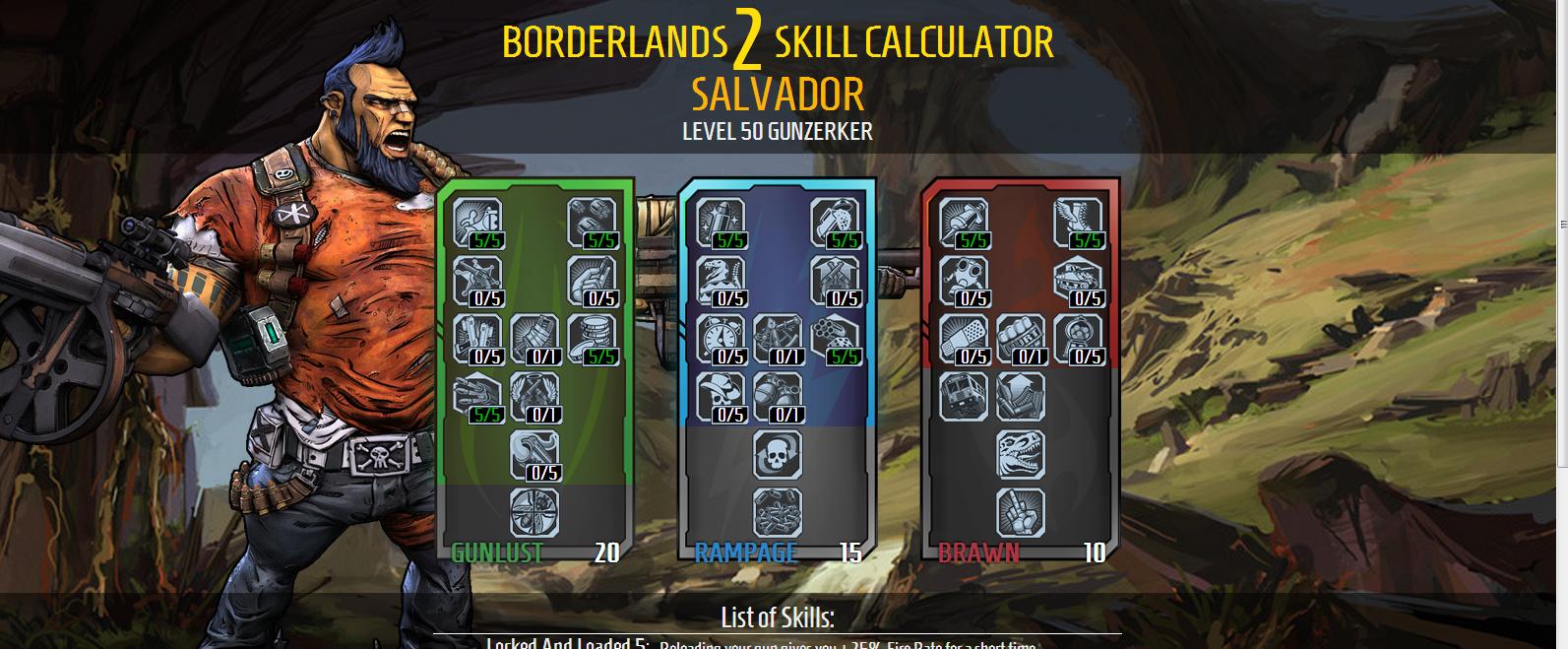 Maya Support Build Borderlands